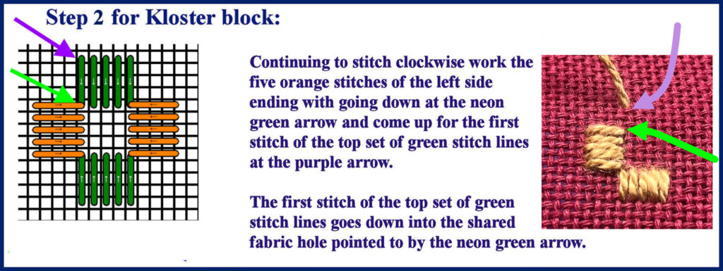 Step 2 - four-sided kloster block