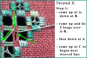 1st diagonal of twisted x