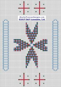 Bermuda Blue Aztec Chart