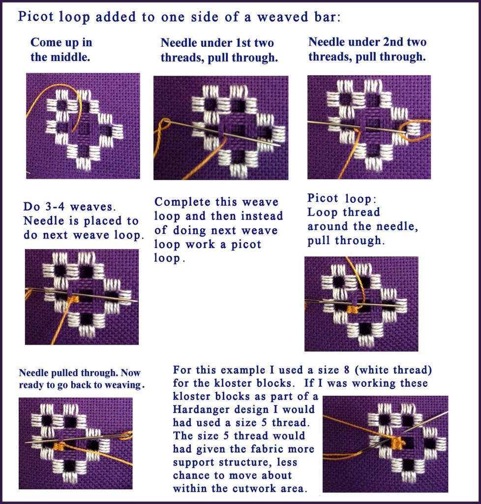 Picot Loop Example 1